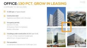 Bieżąca aktywność firmy na rynku biurowym, fot. Echo Investment
